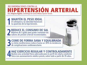 Hipertensión arterial causas herencia latina